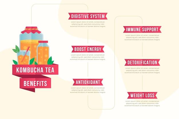 昆布茶の効能コンセプト