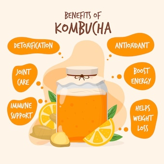 Kombucha tea benefits concept