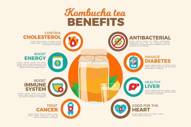 Kombucha tea benefits illustration