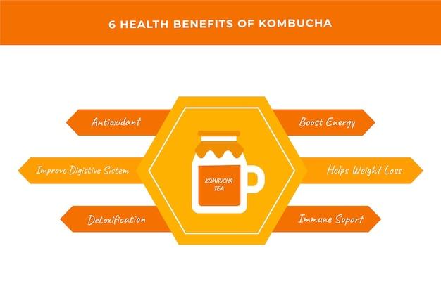 Benefici per la salute del tè kombucha