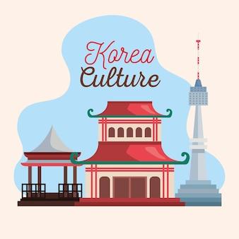 Korean culture landmarks