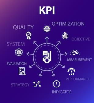 Kpiコンセプトテンプレート。モダンなデザインスタイル。最適化、目的、測定、インジケーターなどのアイコンが含まれています