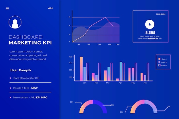 Kpi инфографики концепция