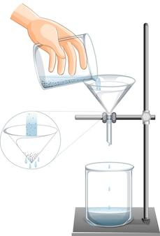 白い背景に手で実験装置