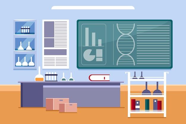 Laboratory room flat design