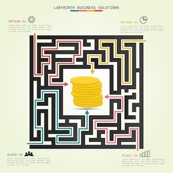 Бизнес-решения labyrinth