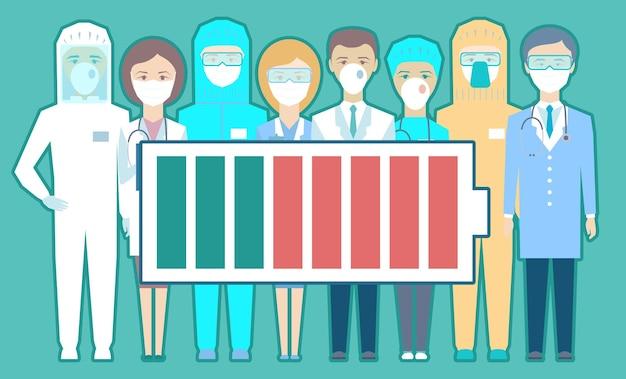 Отсутствие врачей, медсестер на работе в больницах. смерть, болезнь медперсонала из-за covid-19. эмоциональное выгорание, переутомление. абстрактная иллюстрация ситуаций в больницах. батарея разряжена