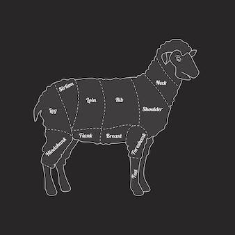 Схема мясо ягненка тонкая линия фермы животных