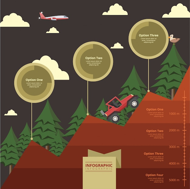 Land structure infographic