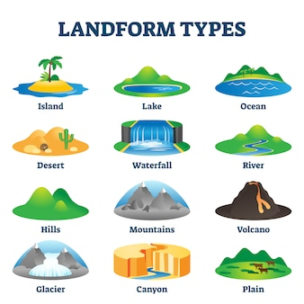 Landform types  illustration. labeled geological educational scheme.