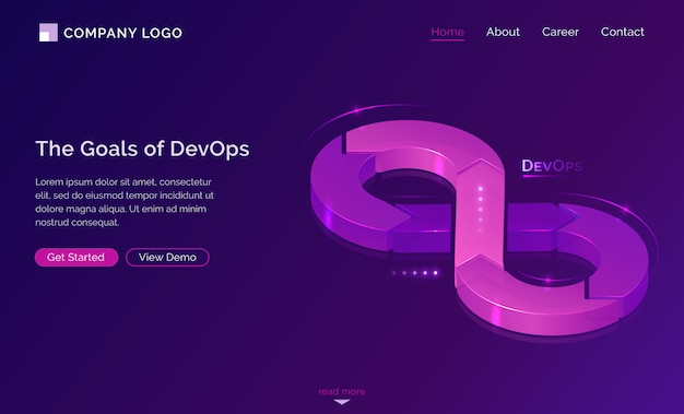 Landing page of goals of devops