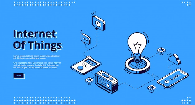 Landing page of iot technologies in smart home