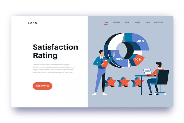 Landing page satisfaction rating