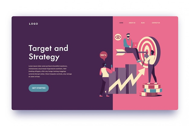 Landing page target and strategy