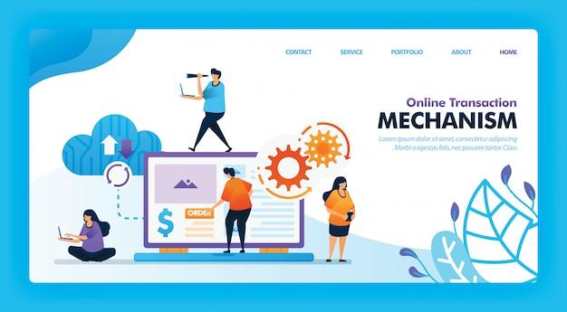 Landing page vector design of online transaction mechanism.