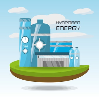 Landscape related with hidrogen energy