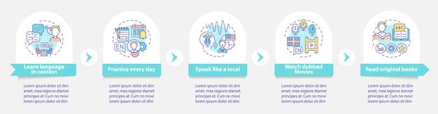 言語学習インフォグラフィックテンプレート。コンテキストを使用して、ネイティブスピーキングのプレゼンテーションデザイン要素。 5つのステップによるデータの視覚化。タイムラインチャートを処理します。線形アイコンのワークフローレイアウト
