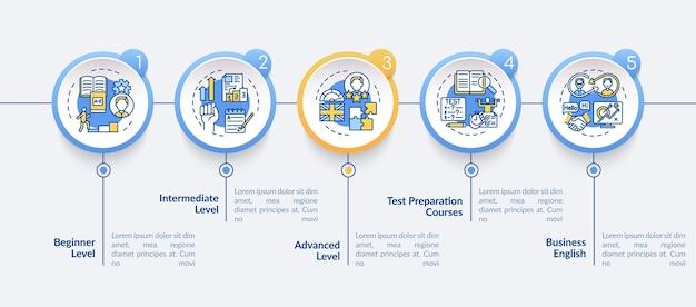 言語能力のインフォグラフィックテンプレート。テスト準備、ビジネス英語のプレゼンテーションデザイン要素。 5つのステップによるデータの視覚化。タイムラインチャートを処理します。線形アイコンのワークフローレイアウト Premiumベクター