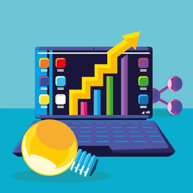Laptop marketing report