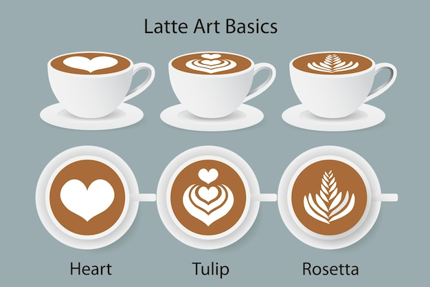 Latte art basic coffee cup with heart