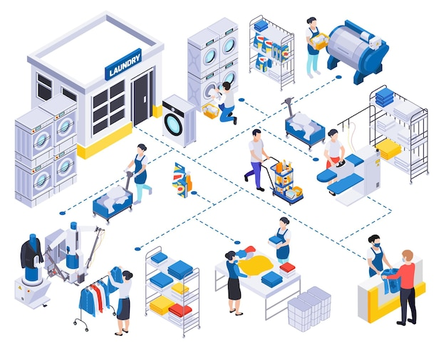 Laundry washing isometric composition with view of dry cleaning with laundromats shelves with clothes and people illustration