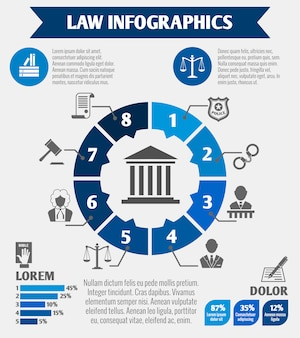 Law infographic template