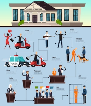 Law and justice orthogonal infographics