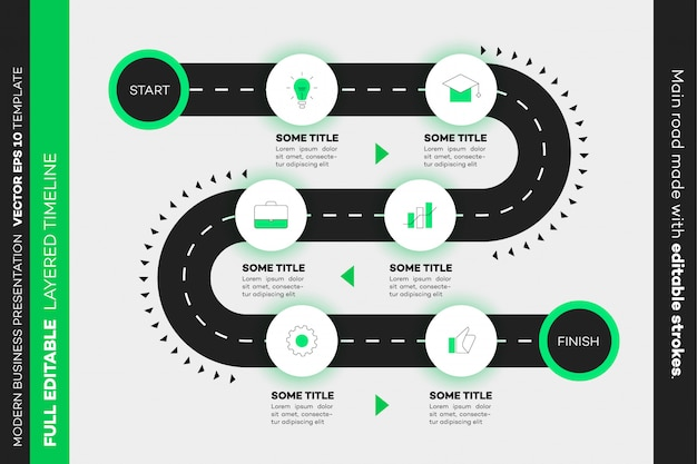 Layered infographic timeline.