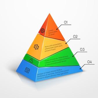 Layers hierarchy pyramid chart