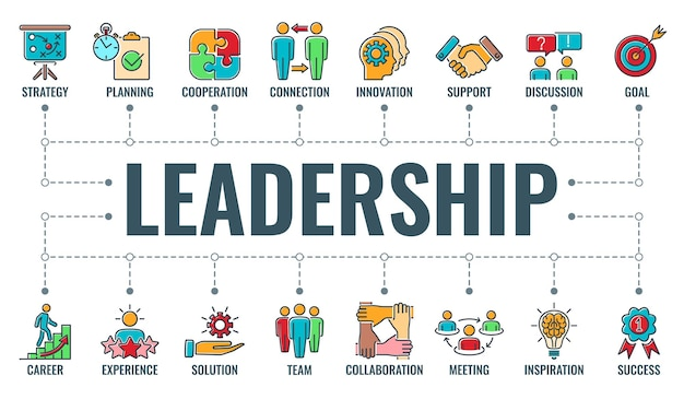 Leadership teamwork collaboration horizontal banner with colored line icons team, goal, inspiration and career. typography infographics concept team work. isolated vector illustration