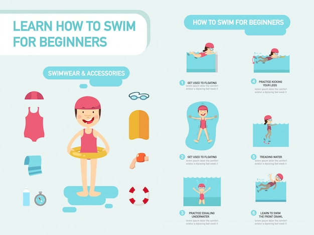 Learn how to swim for beginners infographic