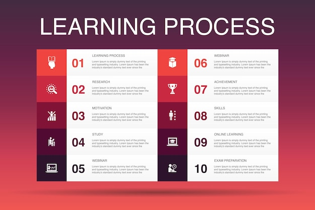 Learning process infographic 10 option template. research, motivation, education, achievement simple icons