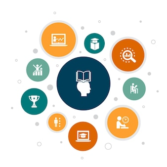 Learning process infographic 10 steps bubble design.research, motivation, education, achievement simple icons