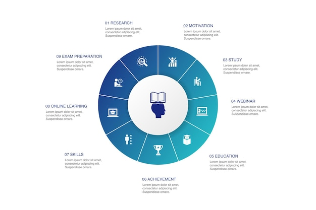 Learning process infographic 10 steps circle design.research, motivation, education, achievement simple icons