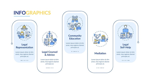 Legal services categories infographic template