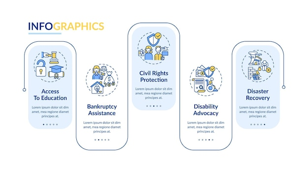 Legal services types infographic template. access to education presentation design elements