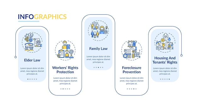 Legal services types infographic template