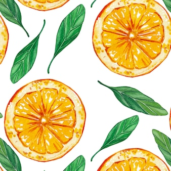 Лимоны шаблон