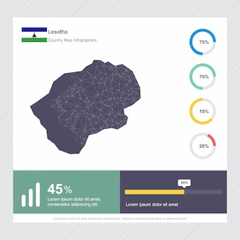 Lesotho map & flag infographics template