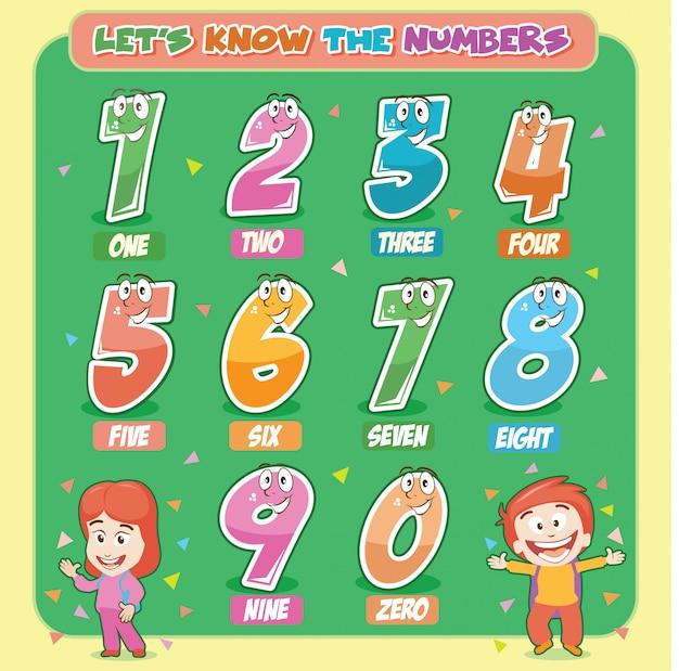 Давайте знать числа