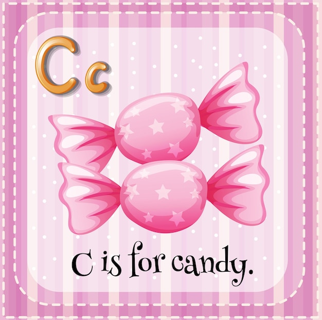 Letter c is for candy