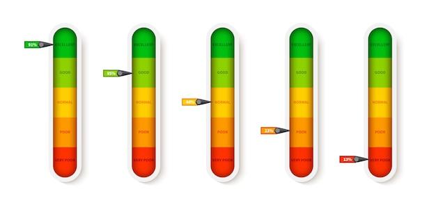 백분율 단위가 있는 레벨 표시기 미터. 득점 진행 수직 평준화 다이어그램. 흰색 배경에 벡터 일러스트 레이 션 색상 측정