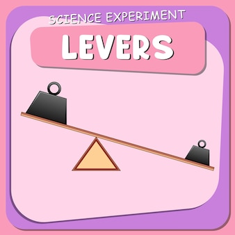 Poster di esperimenti scientifici con leve