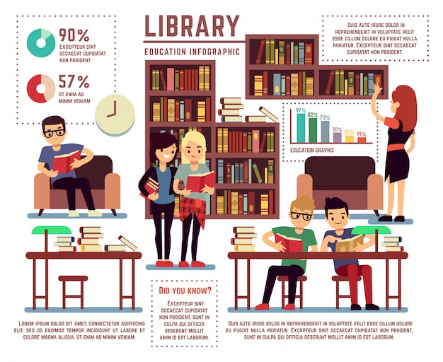 Library with young educated students vector infographic template