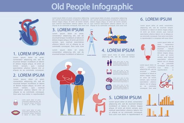 生命と健康の予防老人、インフォグラフィック