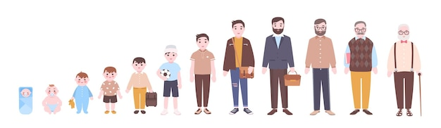 Life cycle of man. visualization of stages of male body growth, development and ageing