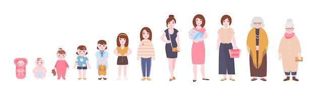 여자의 수명주기. 여성의 신체 성장, 발달 및 노화 단계의 시각화, 노령화 과정.