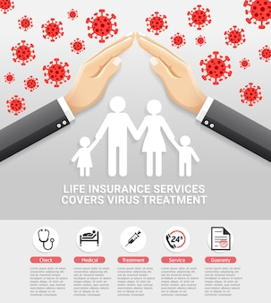 Life insurance services covers virus treatment