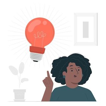 電球の概念図