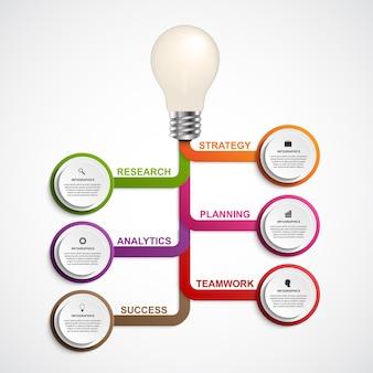 電球インフォグラフィックデザイン組織図テンプレート。 Premiumベクター